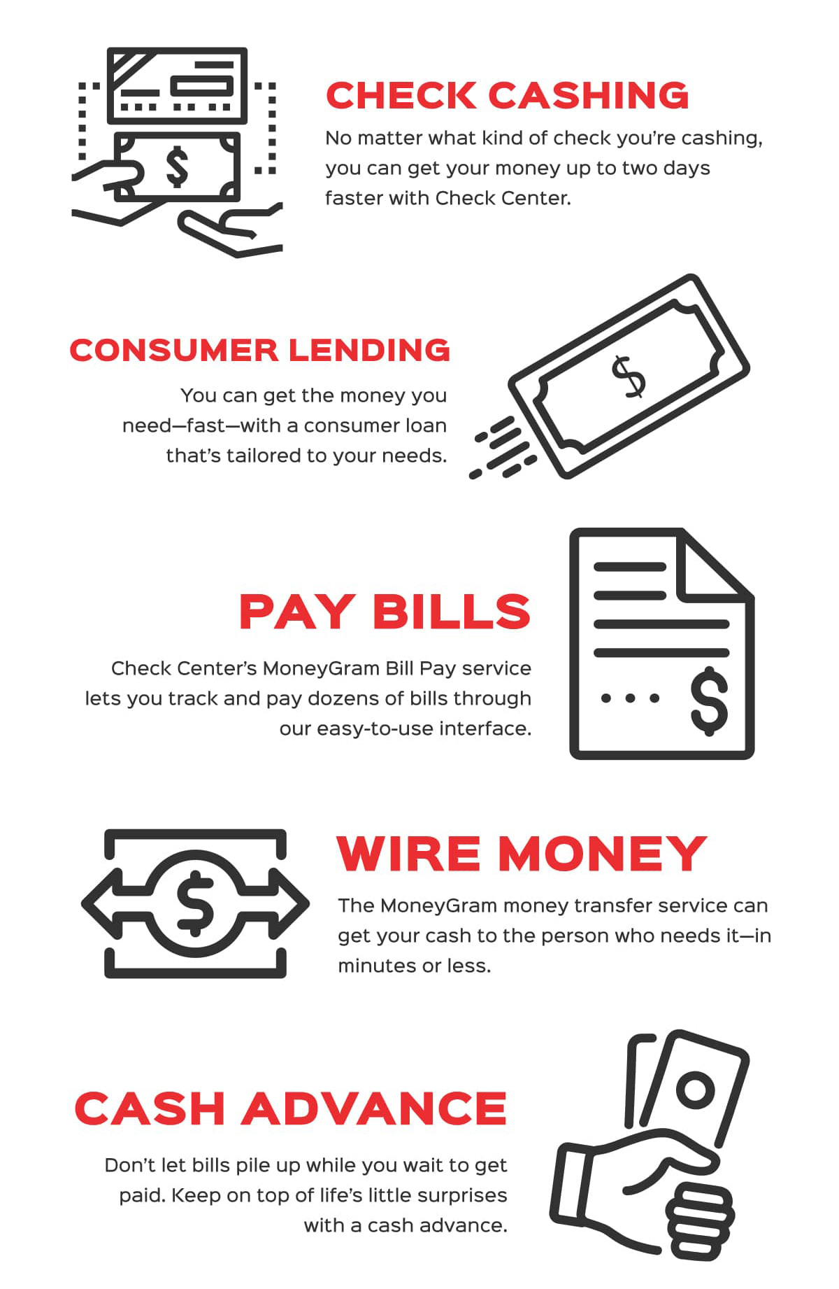 Check Cashing Services Infographic